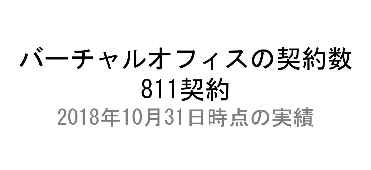 2018年10月のバーチャルオフィス契約情報アイキャッチ
