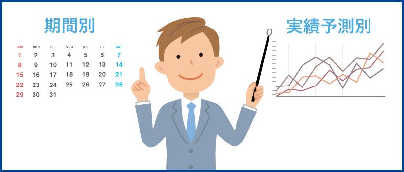 資金繰り表は「期間別」と「実績予測別」の2タイプ