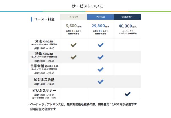オンライン日本語サービス